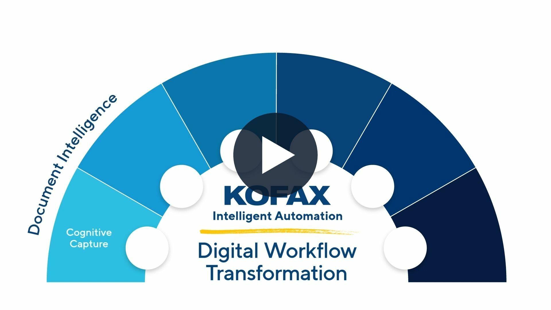 Digital Workflow Transformation with Kofax Intelligent Automation