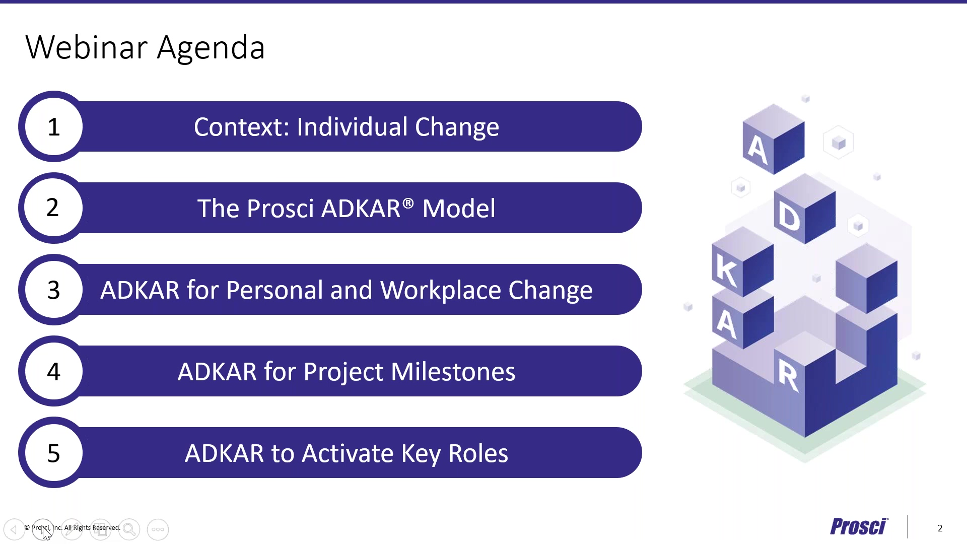 The 5 Building Blocks of Individual Change