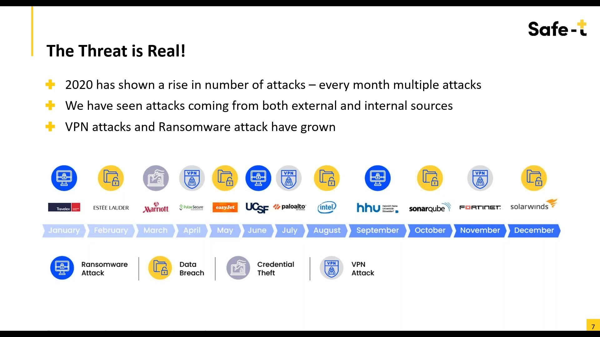 Cyberattacks-webinar-2021