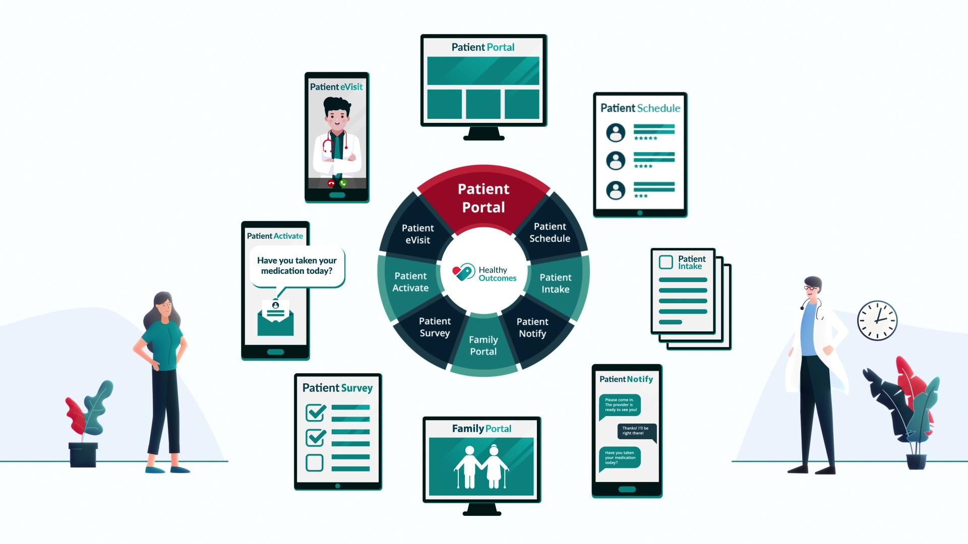 Patient Portal Video - For Website