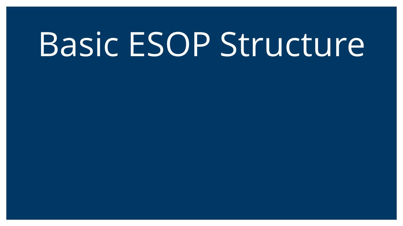 Basic ESOP Structure (Vistage Atlanta 26Aug20)