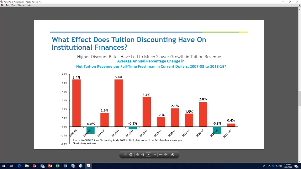 NACUBO Tuition Discounting Study