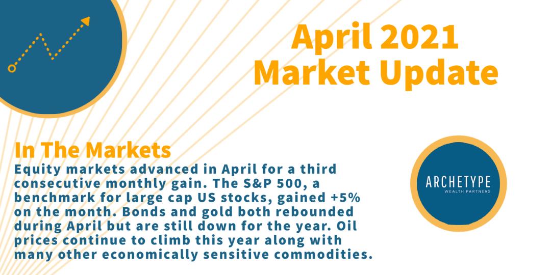 April2021_MarketCommentary