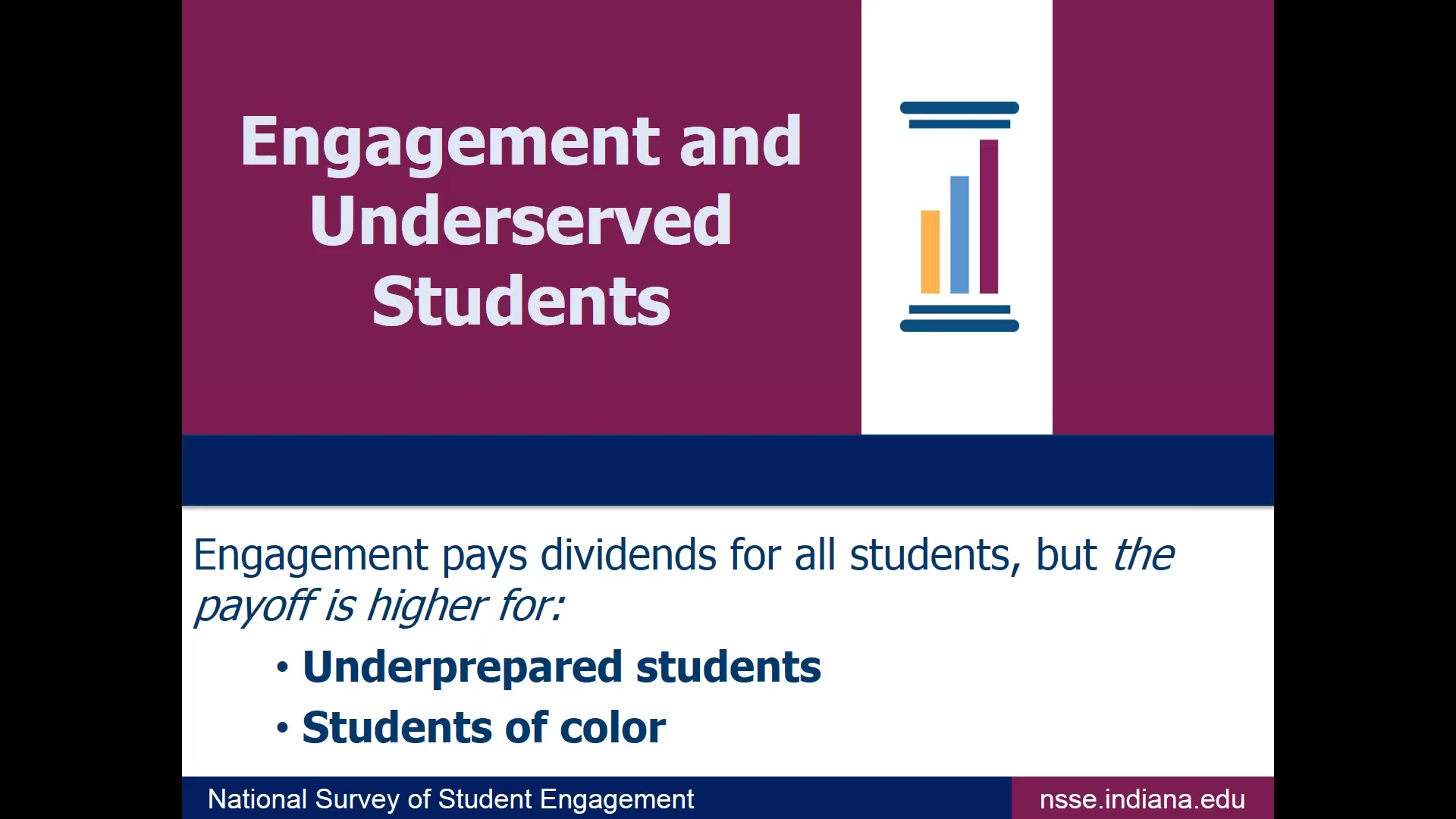 What Student Engagement Tells Us About Our Undergraduates