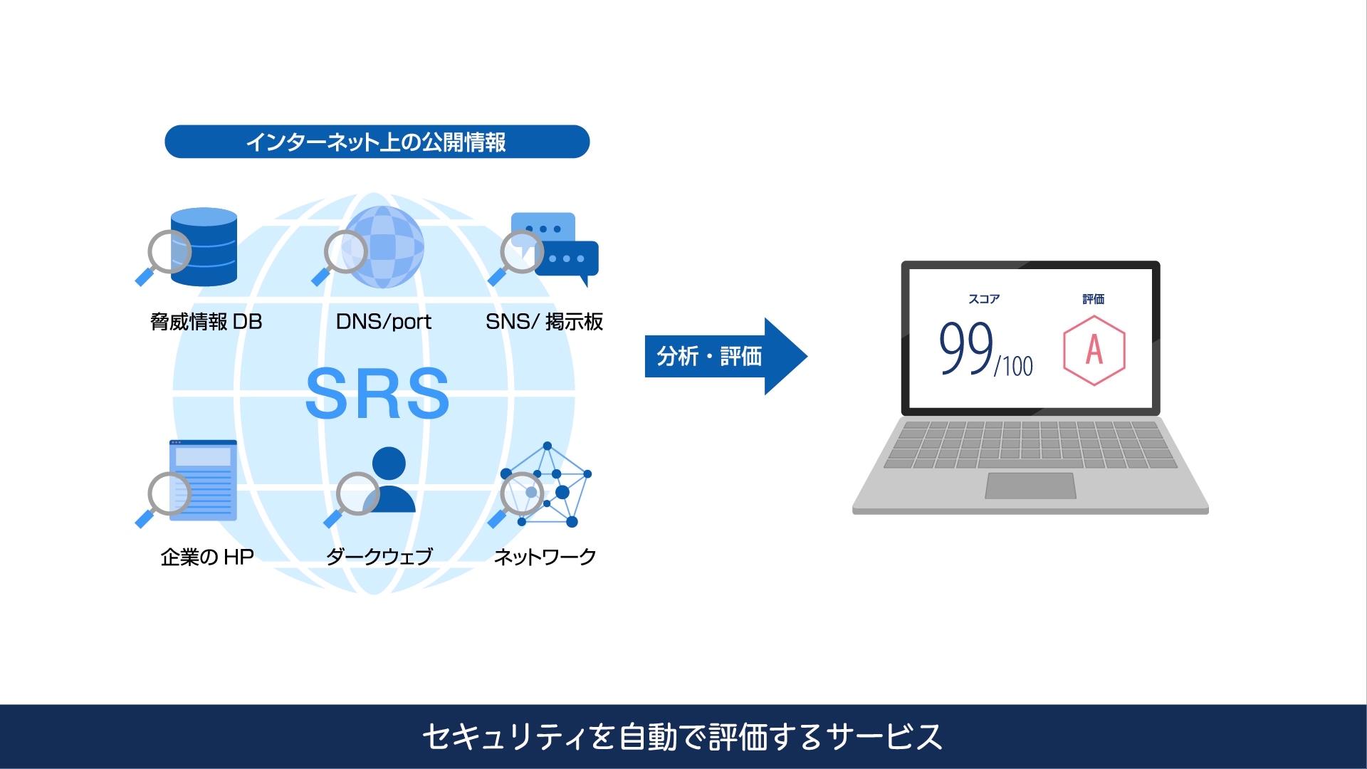 secure_sketch_ssc_21_japanese