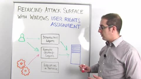 User right assignment