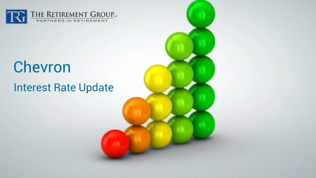Chevron - Interest Rate Update - Tyson Mavar & Steve Boblis - 6_2_21