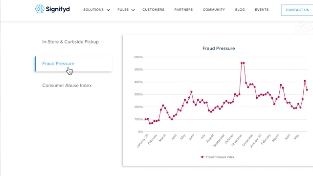Friendly Fraud - Interview with Megan Blissick at Signifyd
