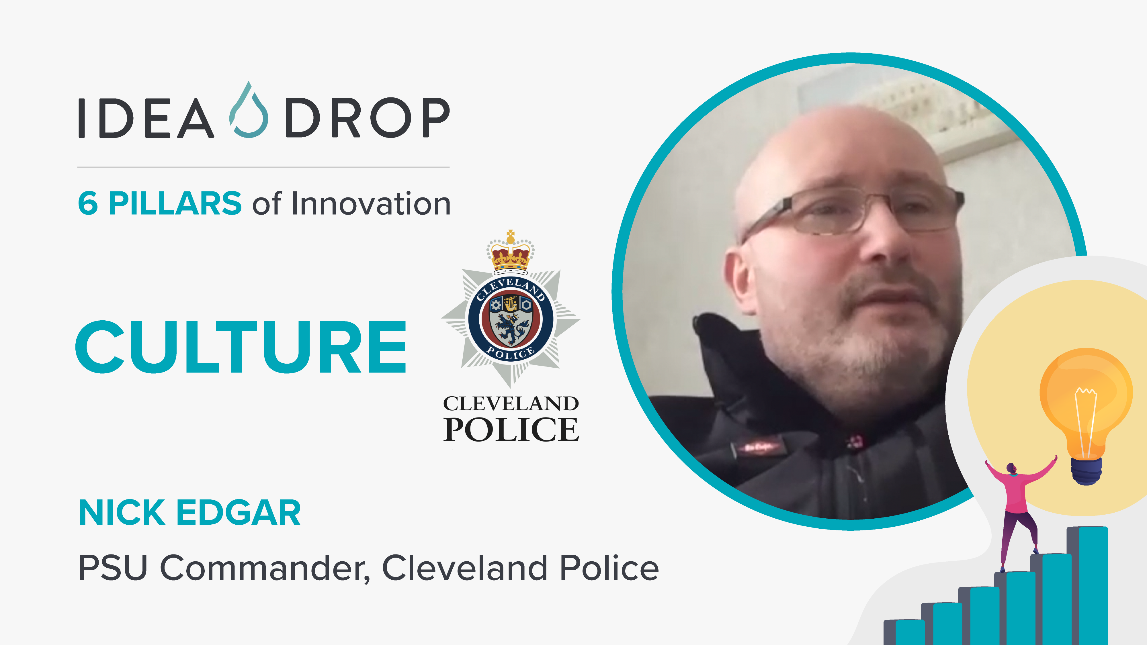 Six Pillars of Innovation_ Culture - Cleveland Police