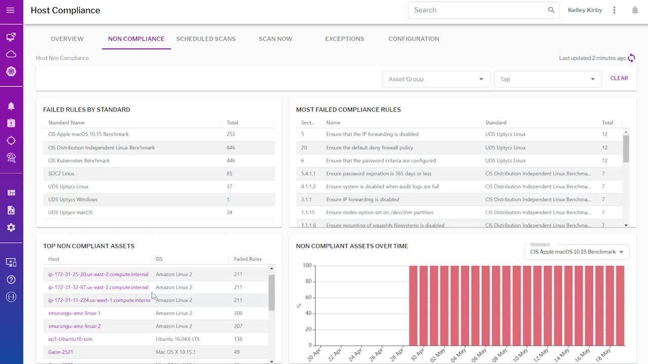 FedRAMP Compliance Overview Demo June 2021