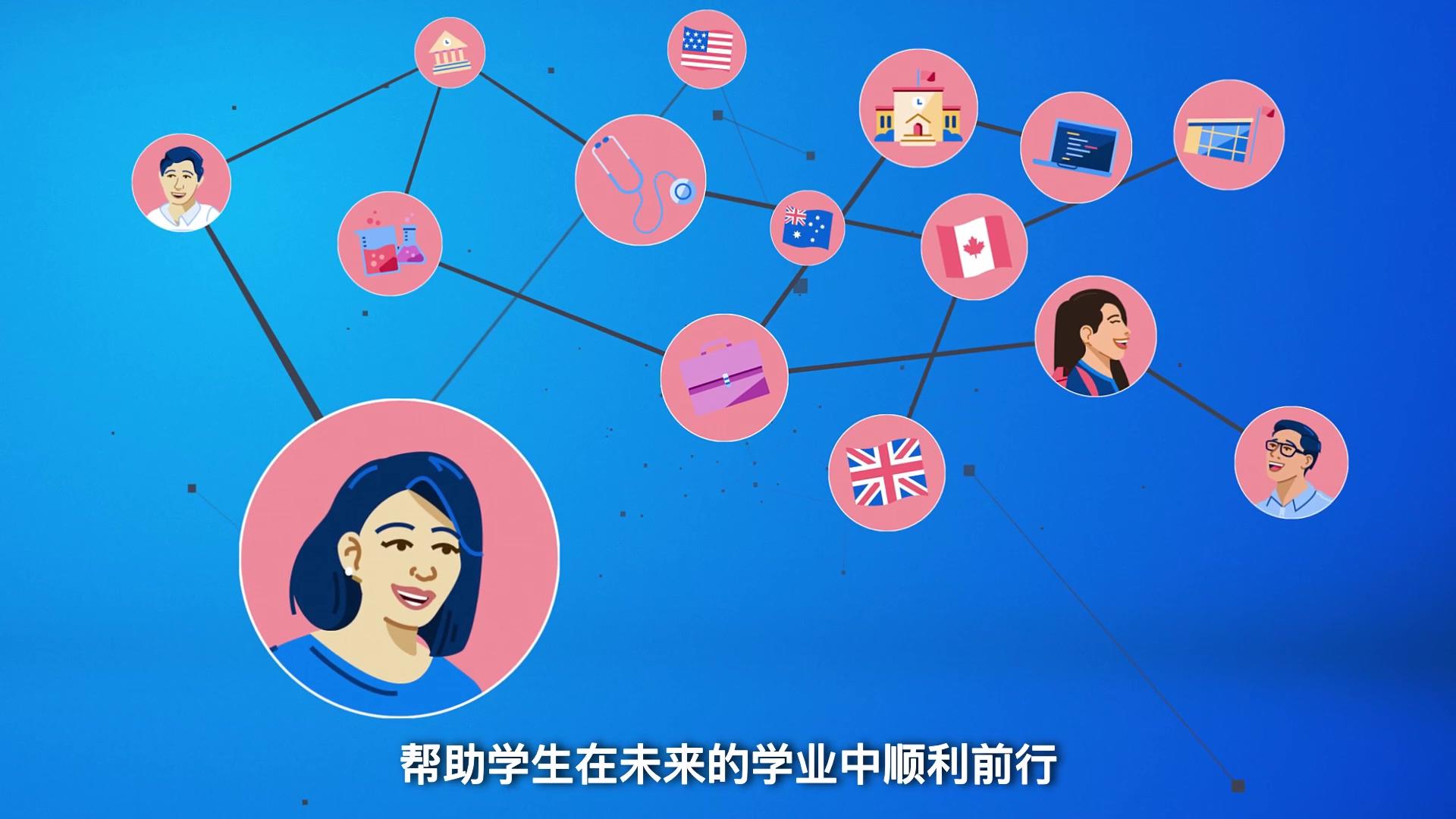 ApplyBoard China