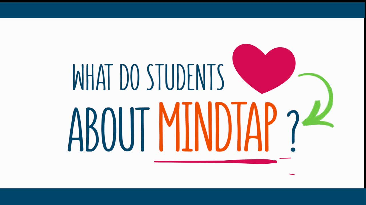 Students' Favorite MindTap Things