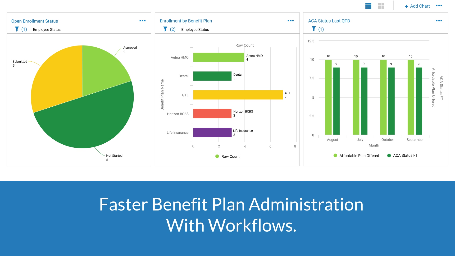 Workforce PayHub Benefits Administration Software Video Overview