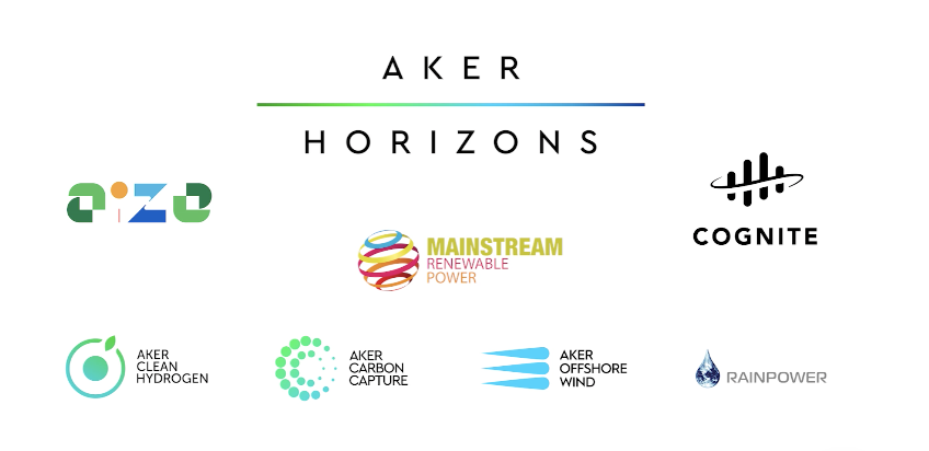 Collaboration with Aker Horizons