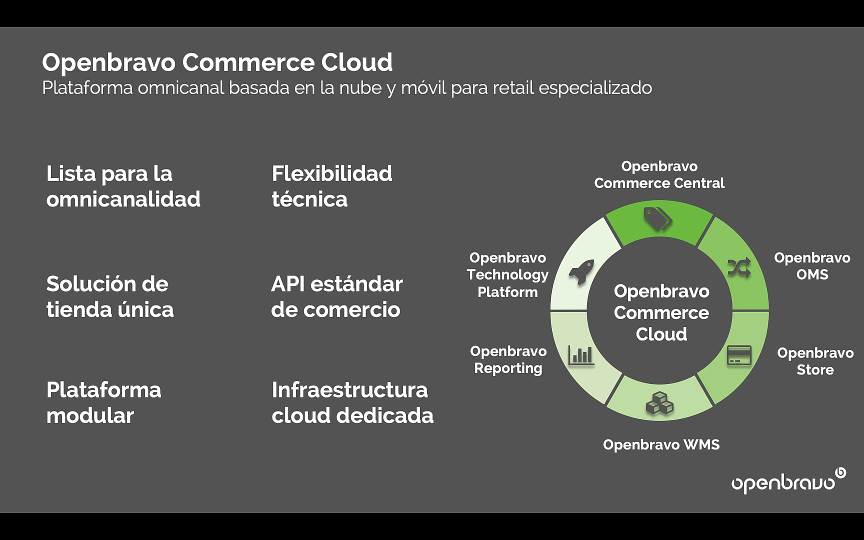Product Tour_ES_June2021_2of9_Openbravo Commerce Cloud Intro