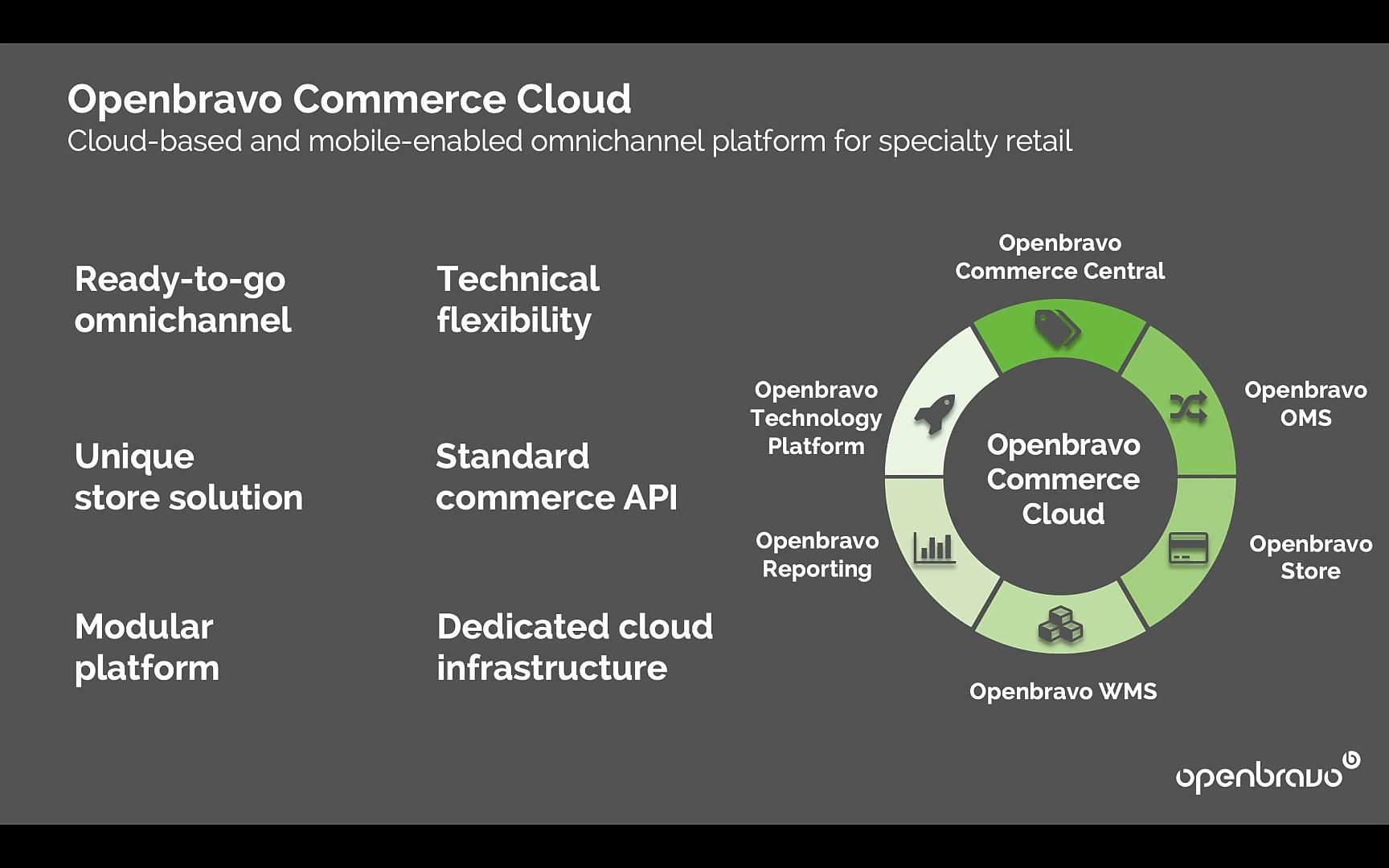 Product Tour_EN_June2021_2of9_Openbravo Commerce Cloud Intro