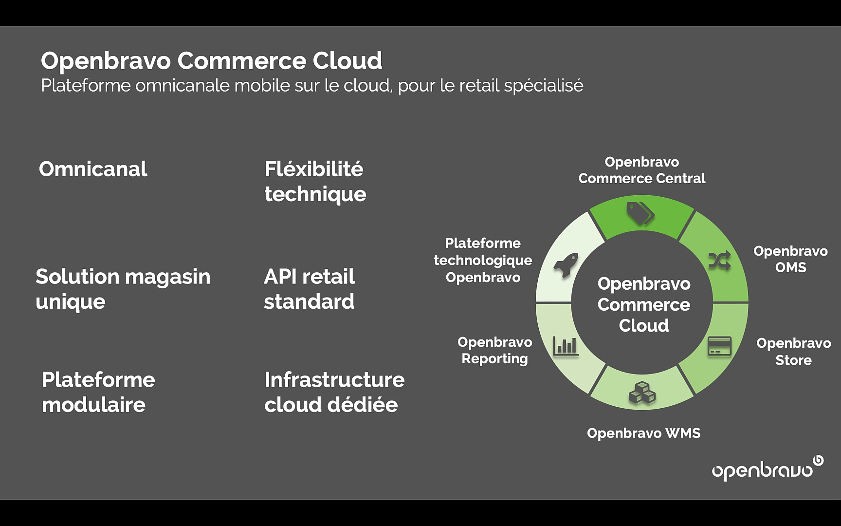 Product Tour_FR_June2021_2of9_Openbravo Commerce Cloud Intro