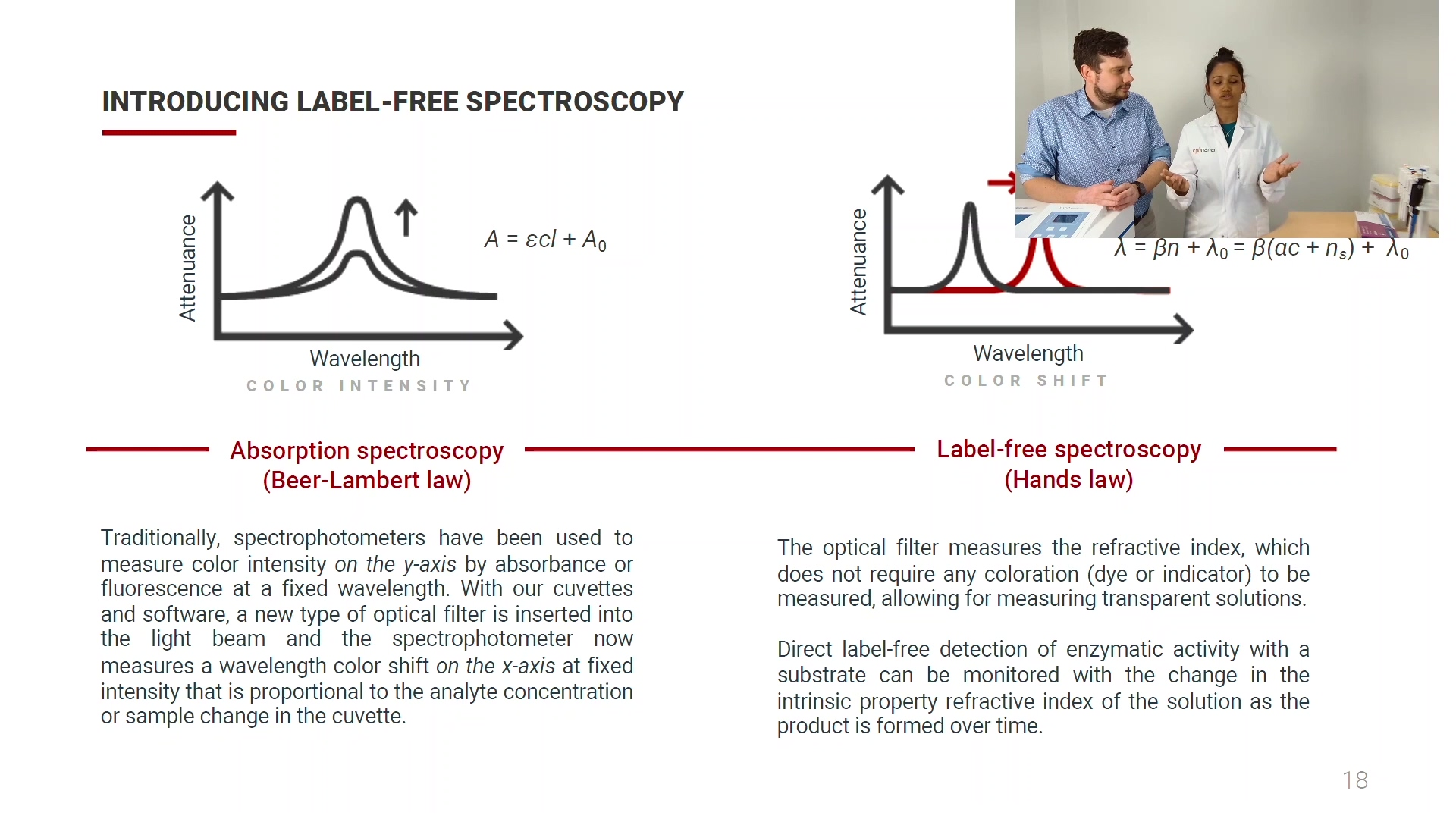 VDEO_20210701_vwr_webinar_Clip_05_Labelfree_Spectroscopy_with_intro_outro