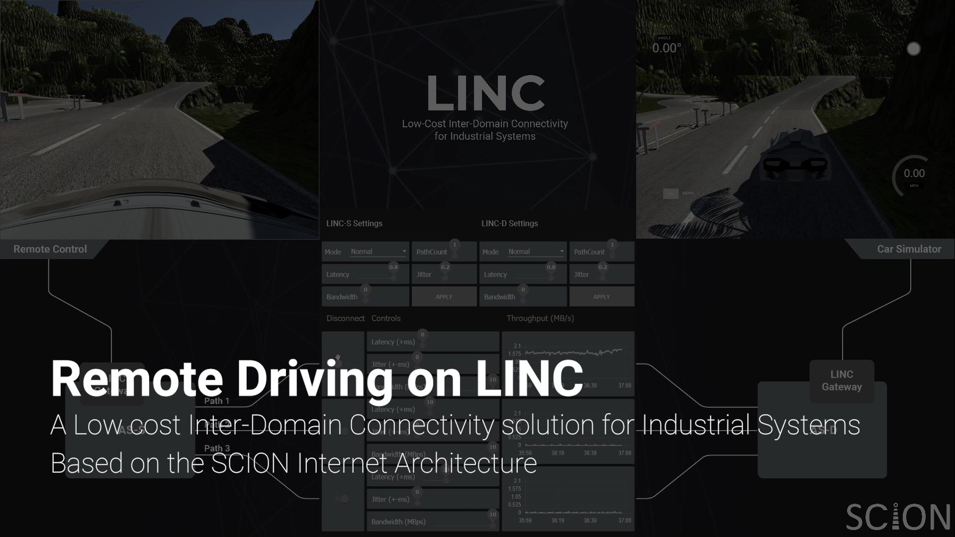 LINC_Demo
