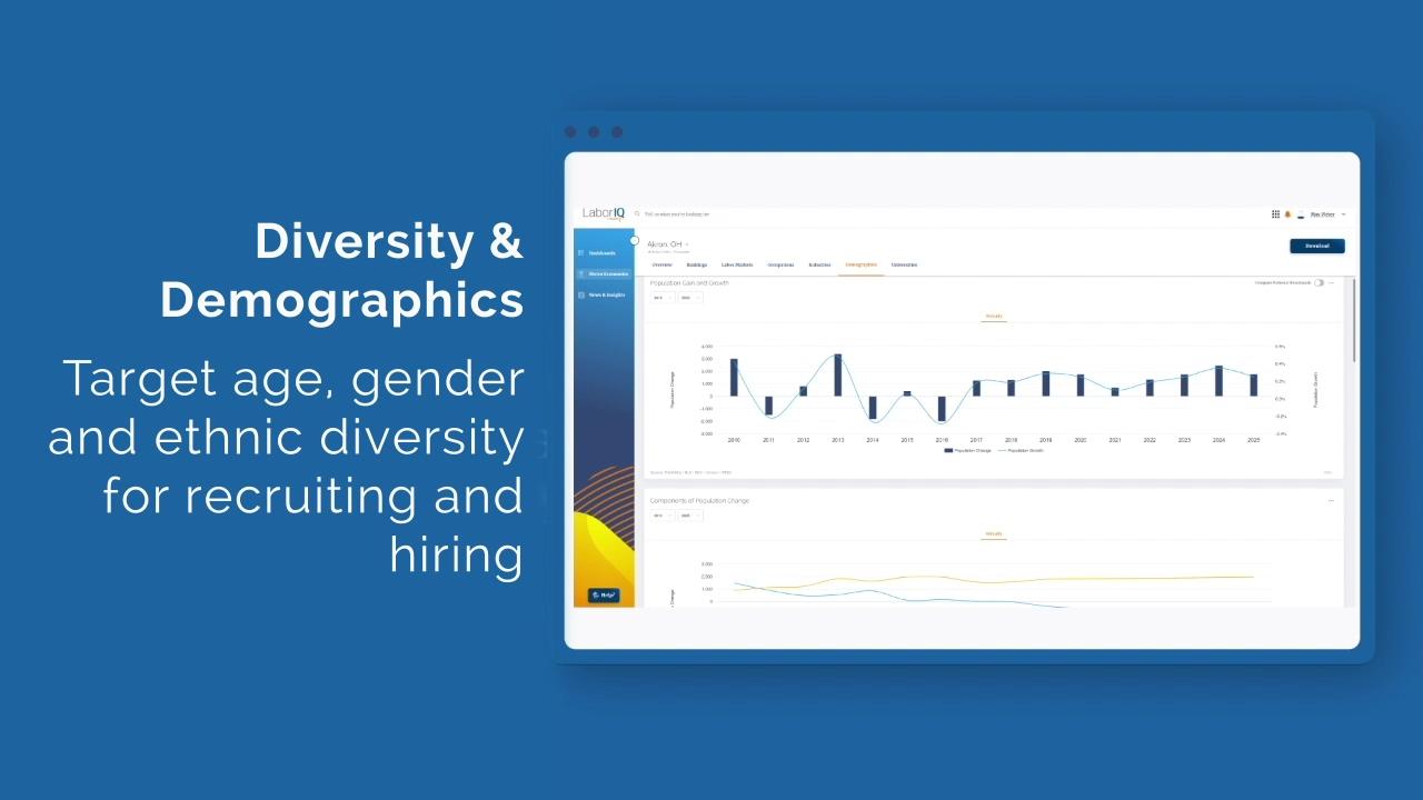 LaborIQ Market Analysis Explainer Video