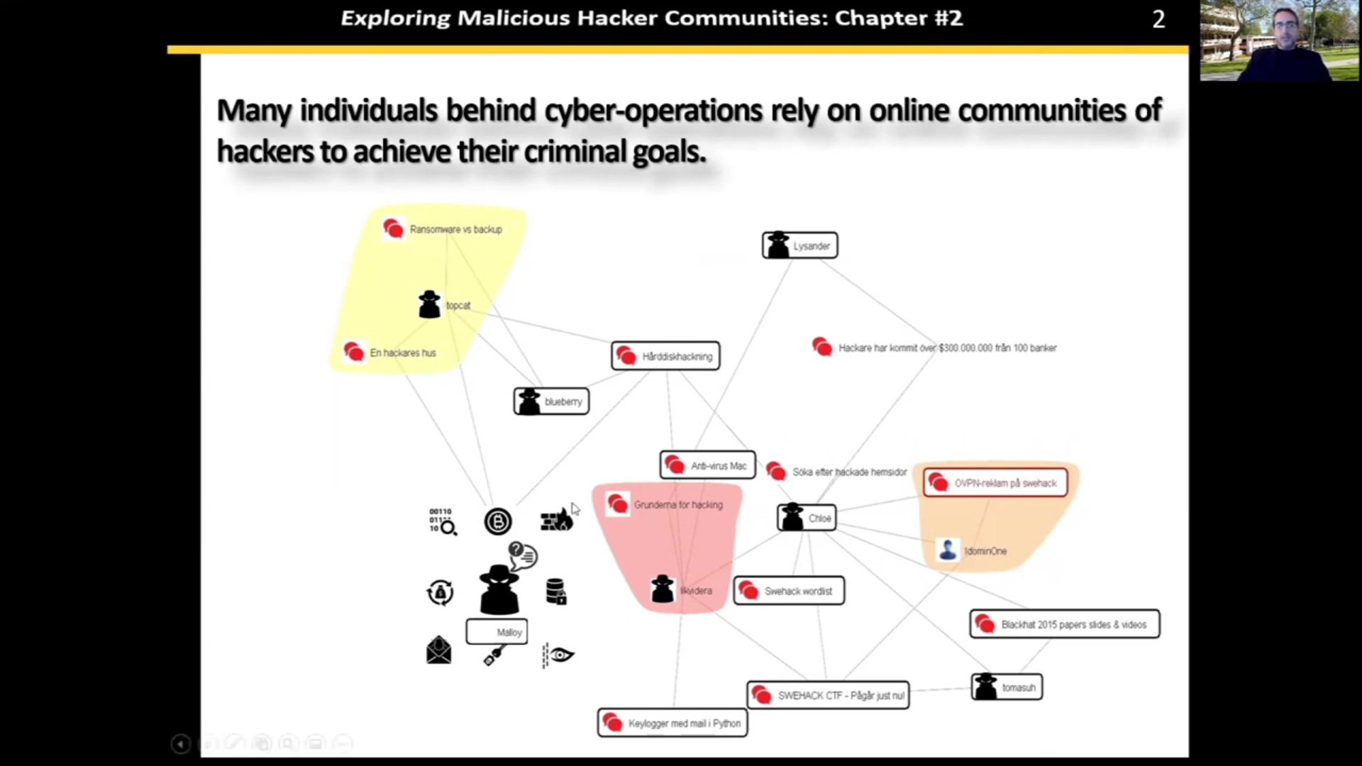 Exploring Malicious Hacker Communities Background