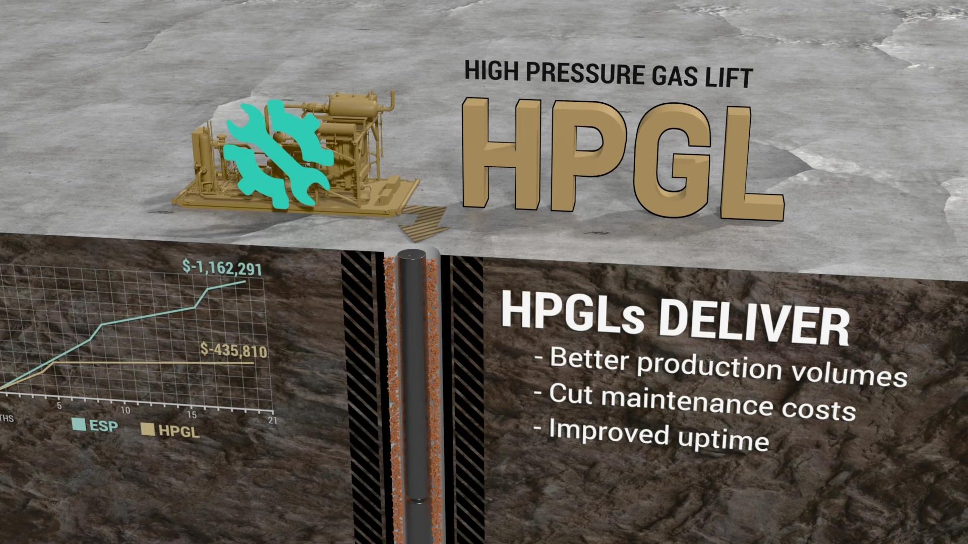 ESPs vs HPGL