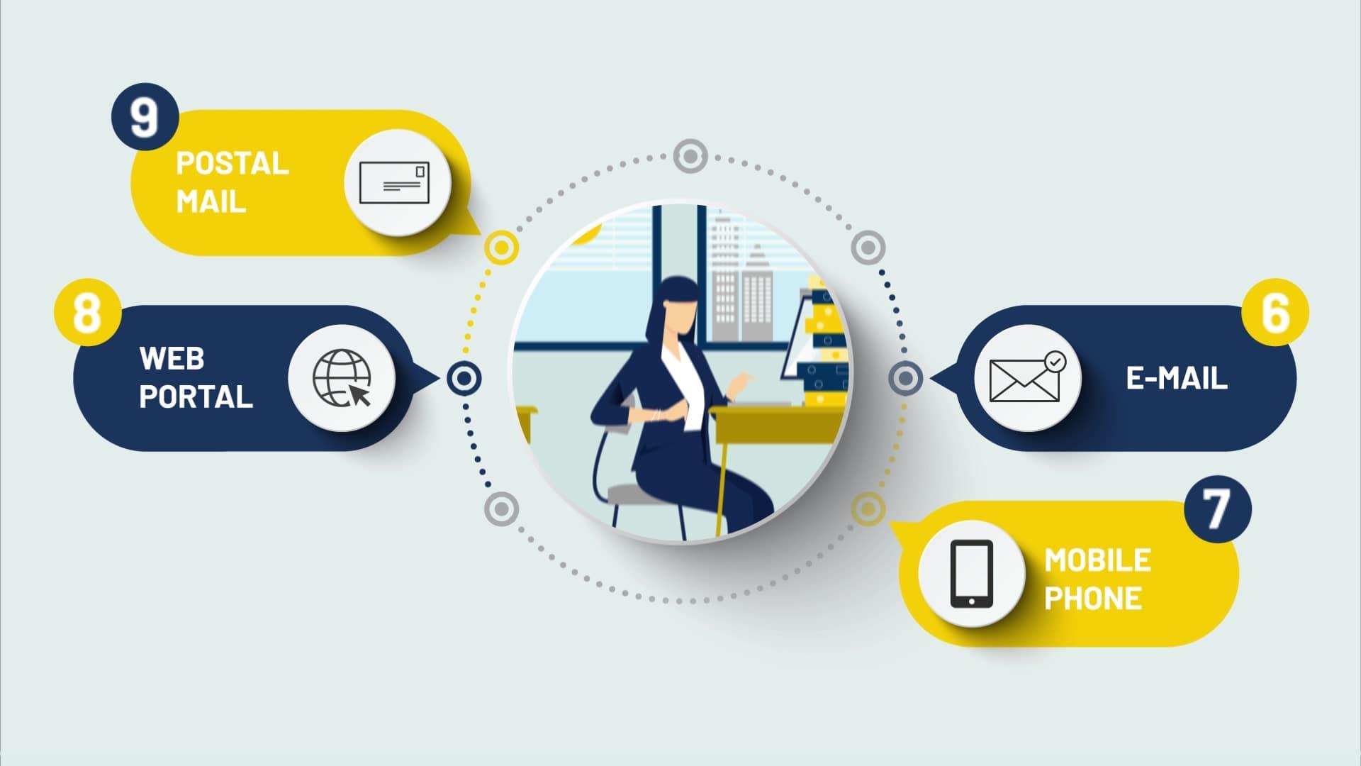 Comment-automatiser-le-traitement-flux-entrants-ITESOFT-Streamline-for-Documents