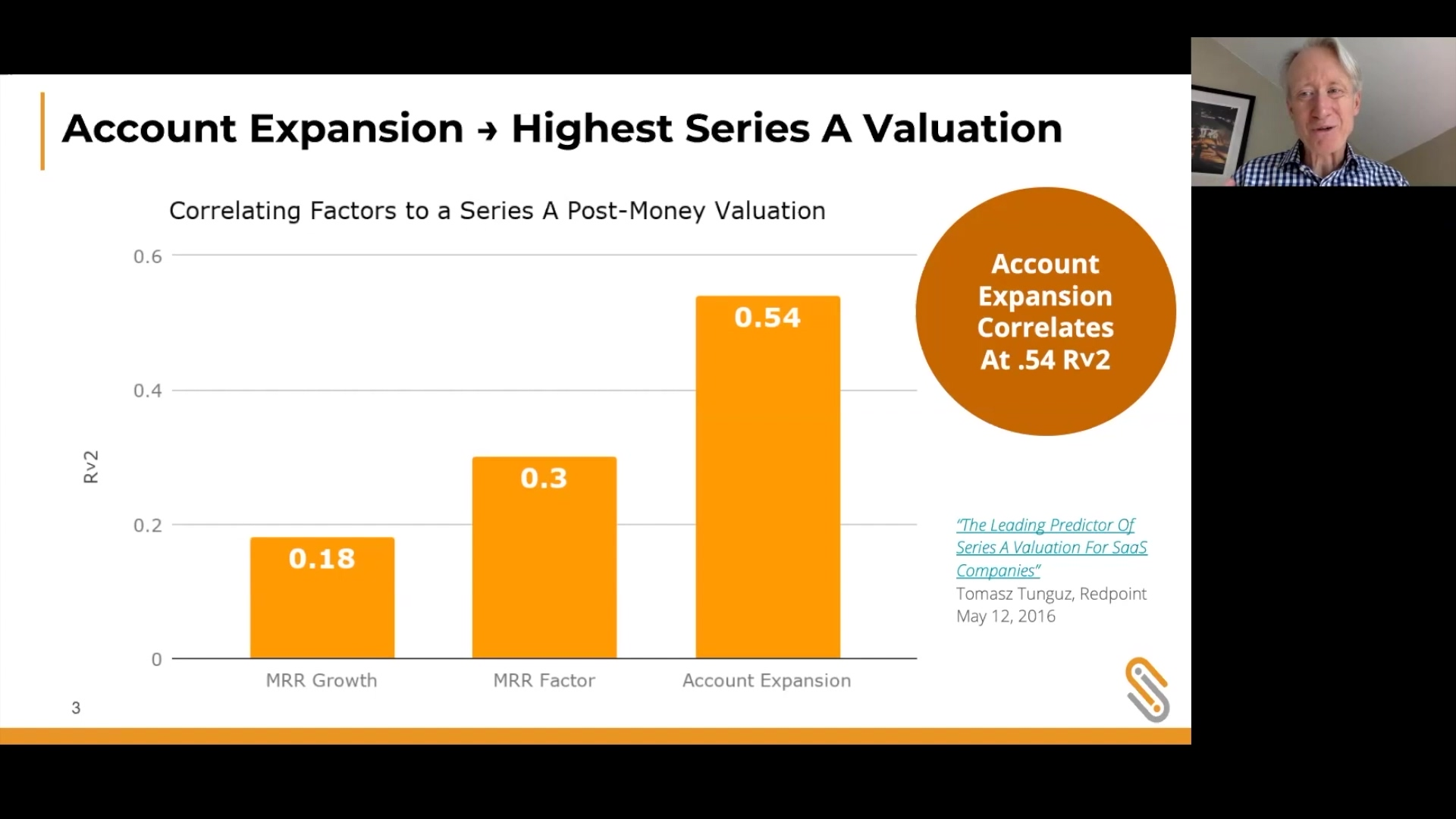 Carema Consulting Webinar- Account Expansions Impact on Investment Valuations