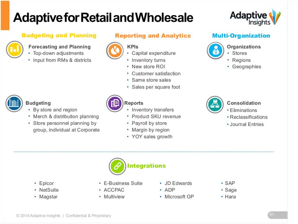 Screenshot for Doubling Down on Improving Your FP&A Process for Retailers