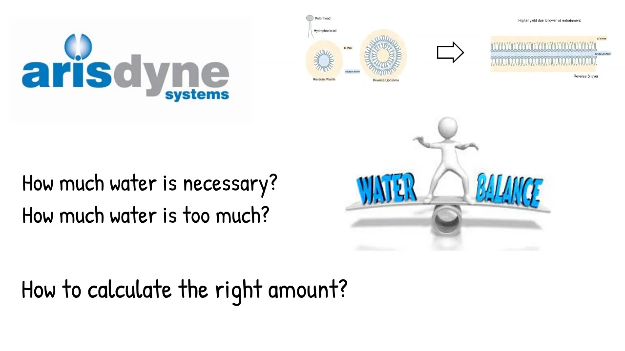 How to determine the right amount of water