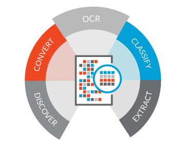 Solutions Overview - OCR