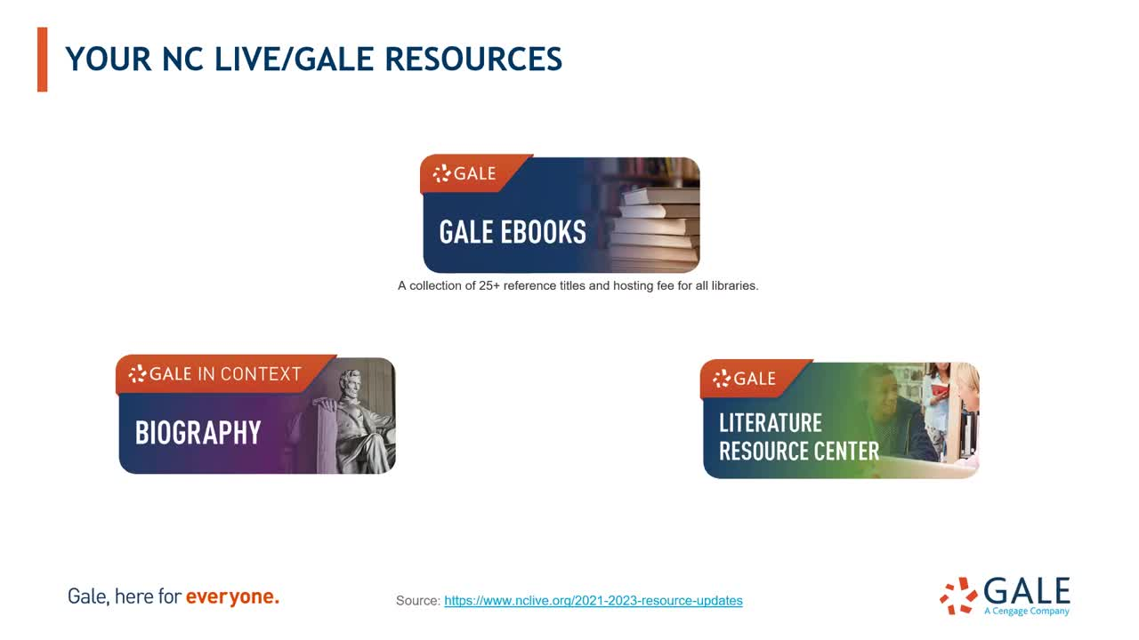 For NC LIVE: Get To Know Your Gale/NC LIVE Resources Thumbnail