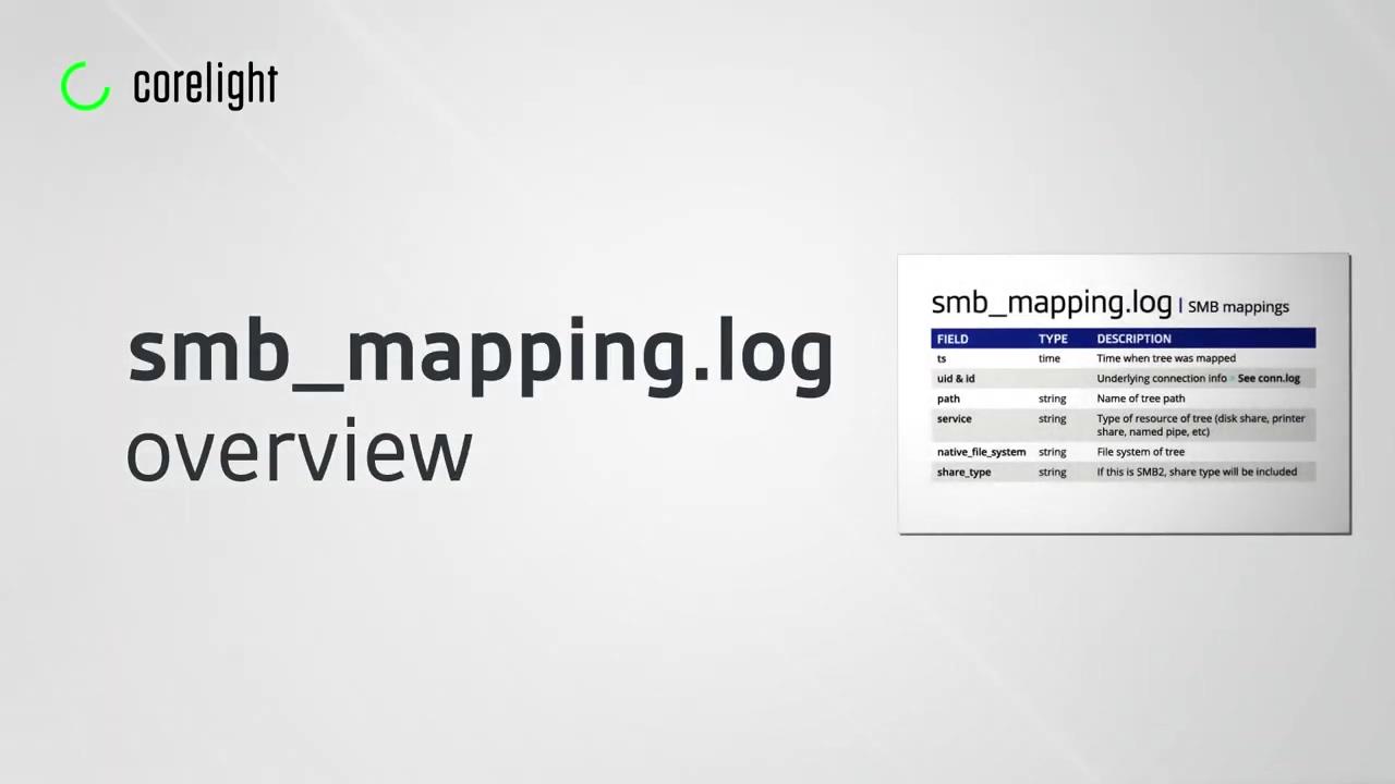 vid-zeek-smb-mapping-log-overview