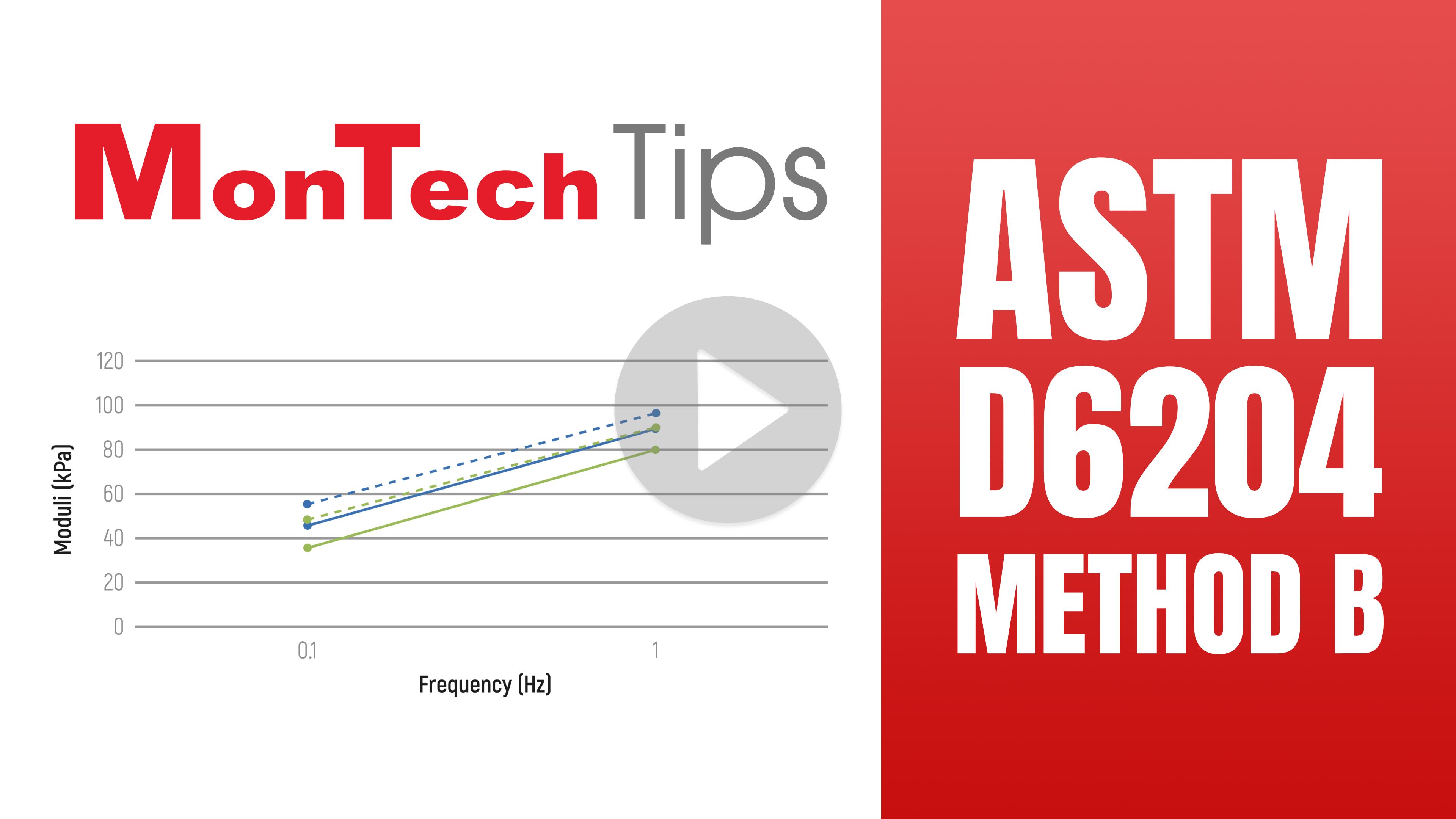 MonTech Tips ASTM D6204-B social_01