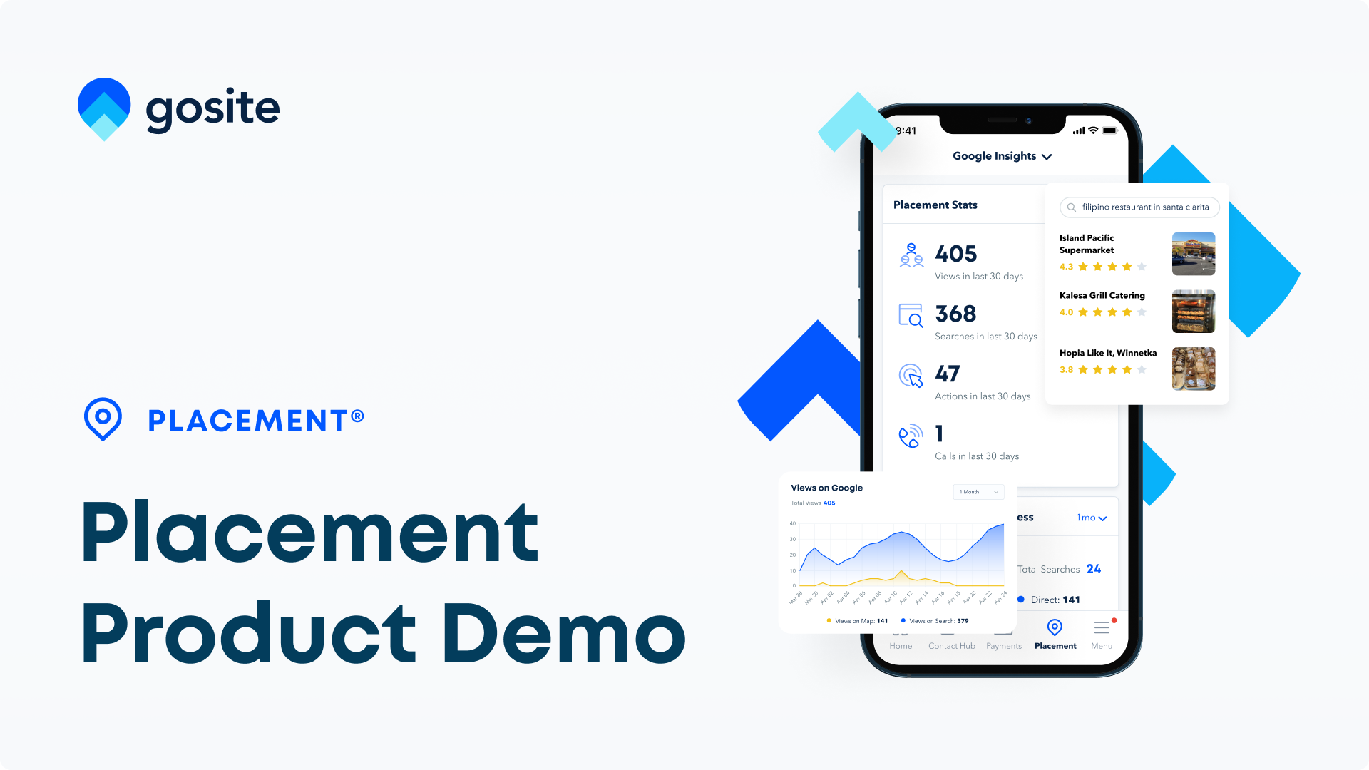 GoSite Product Demo_ Placement