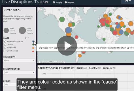 How-To Video: Live Disruptions Tracker - Supply View