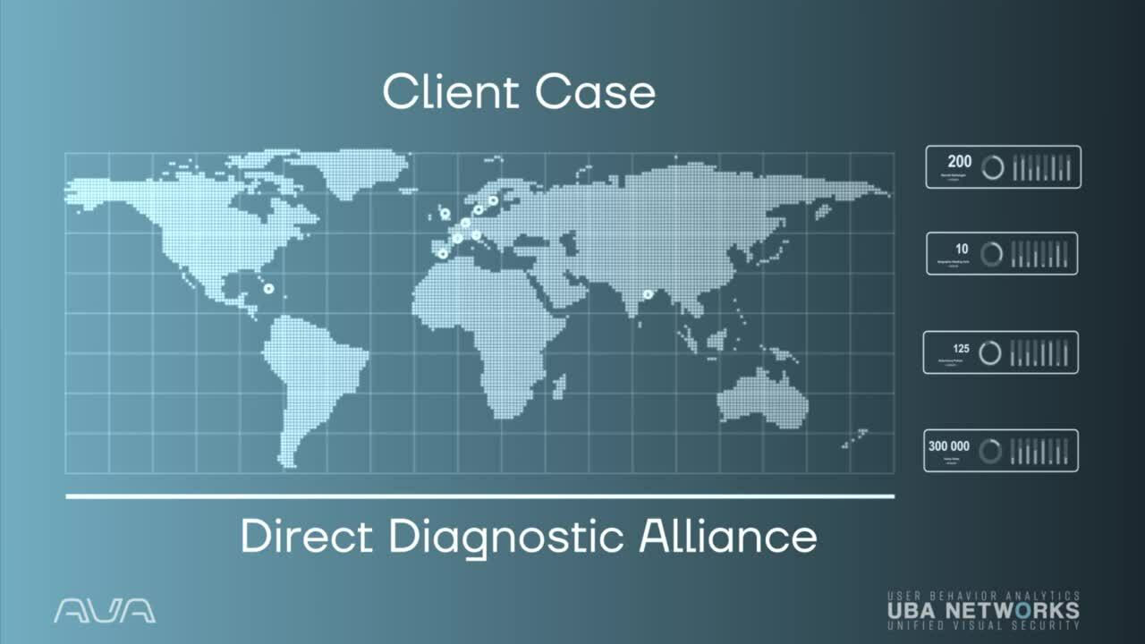 Client_case_DDA2