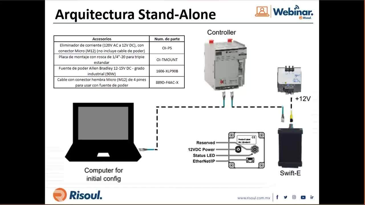 5. 27.05.21 Swift-E - Sensor 3D reconfigurable