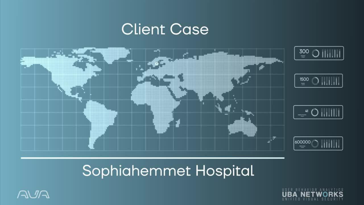 Sophiahemmet_graph