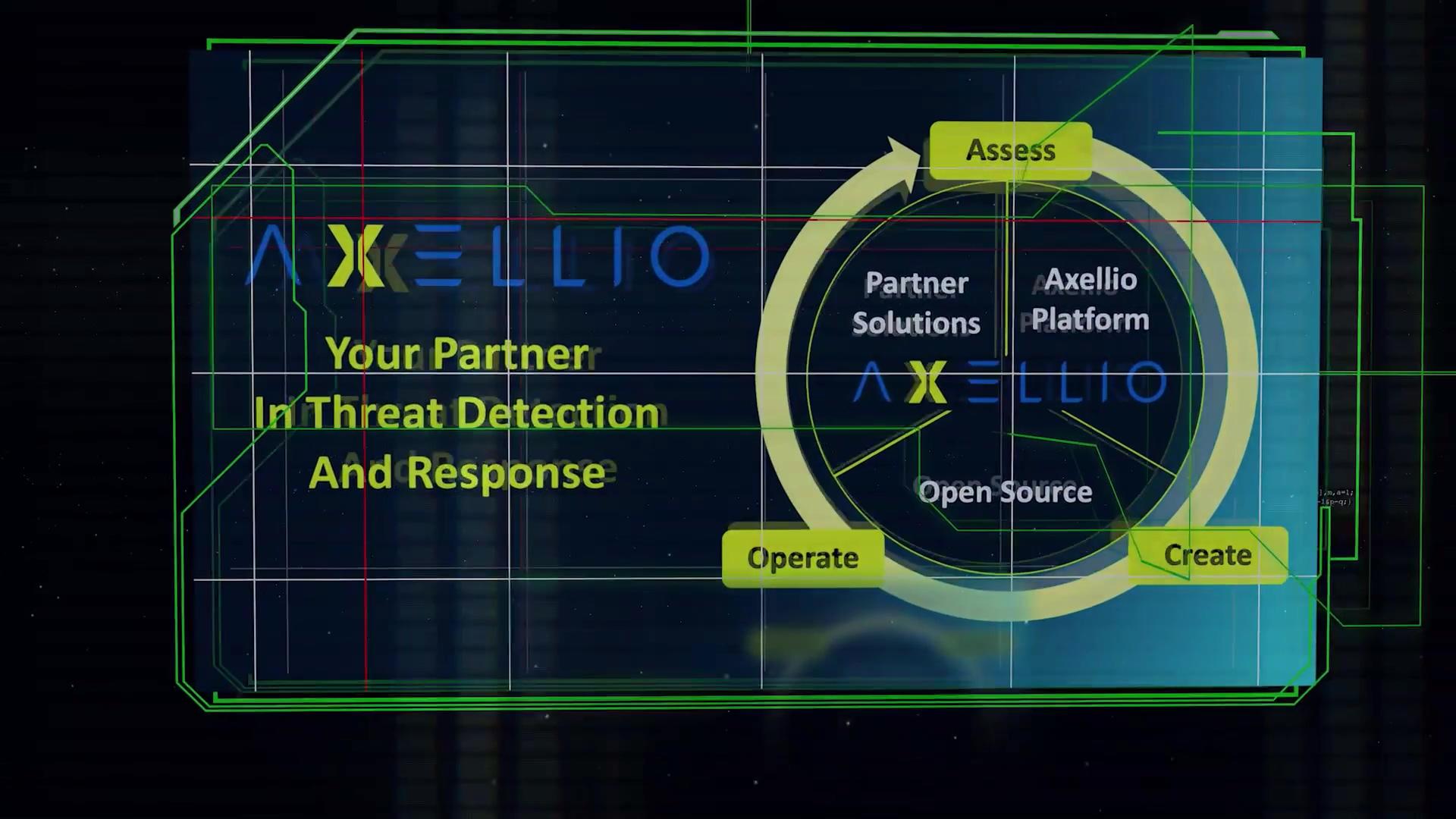 Axellio - Cyber Threat In the News 2021-08