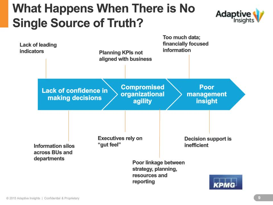 Screenshot for End the Data Debate: Accelerate Planning & Reporting With Single Source of Truth