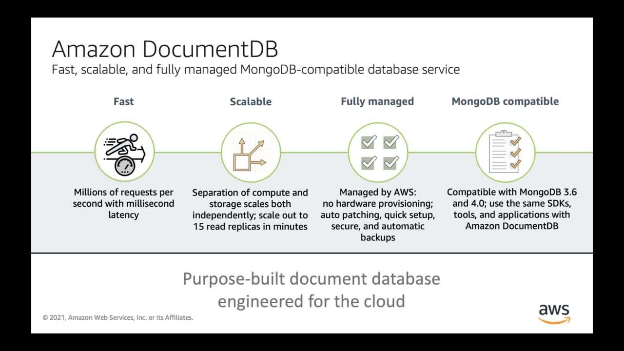 Tech Tuesdays - Inside Amazon DocumentDB