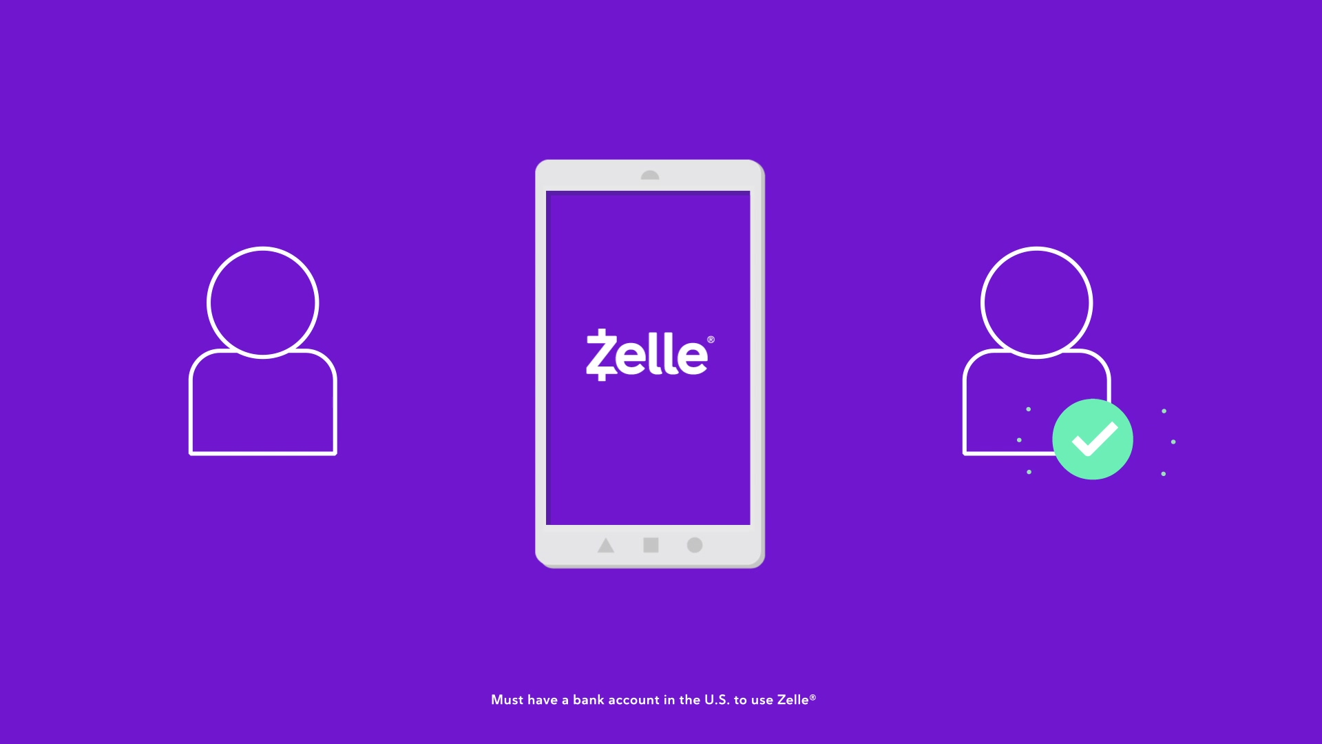 Zelle How it Works