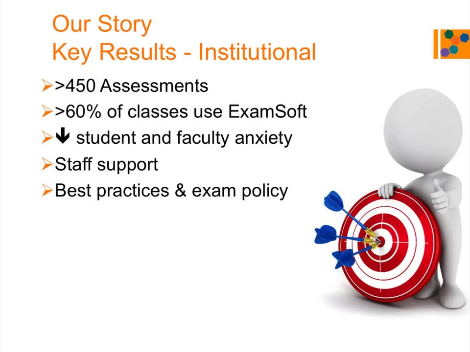 Tips from the Trenches Faculty Implementation of ExamSoft in
