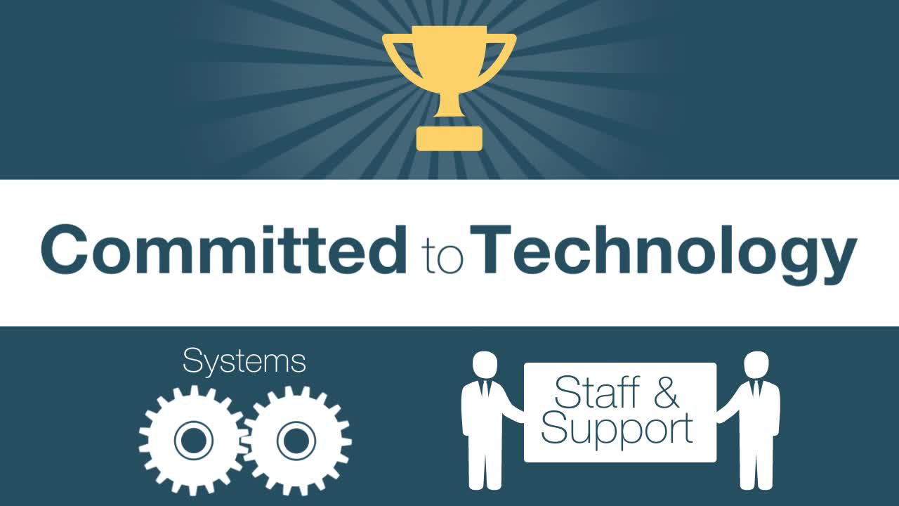 SAI Technology Recruiting Website