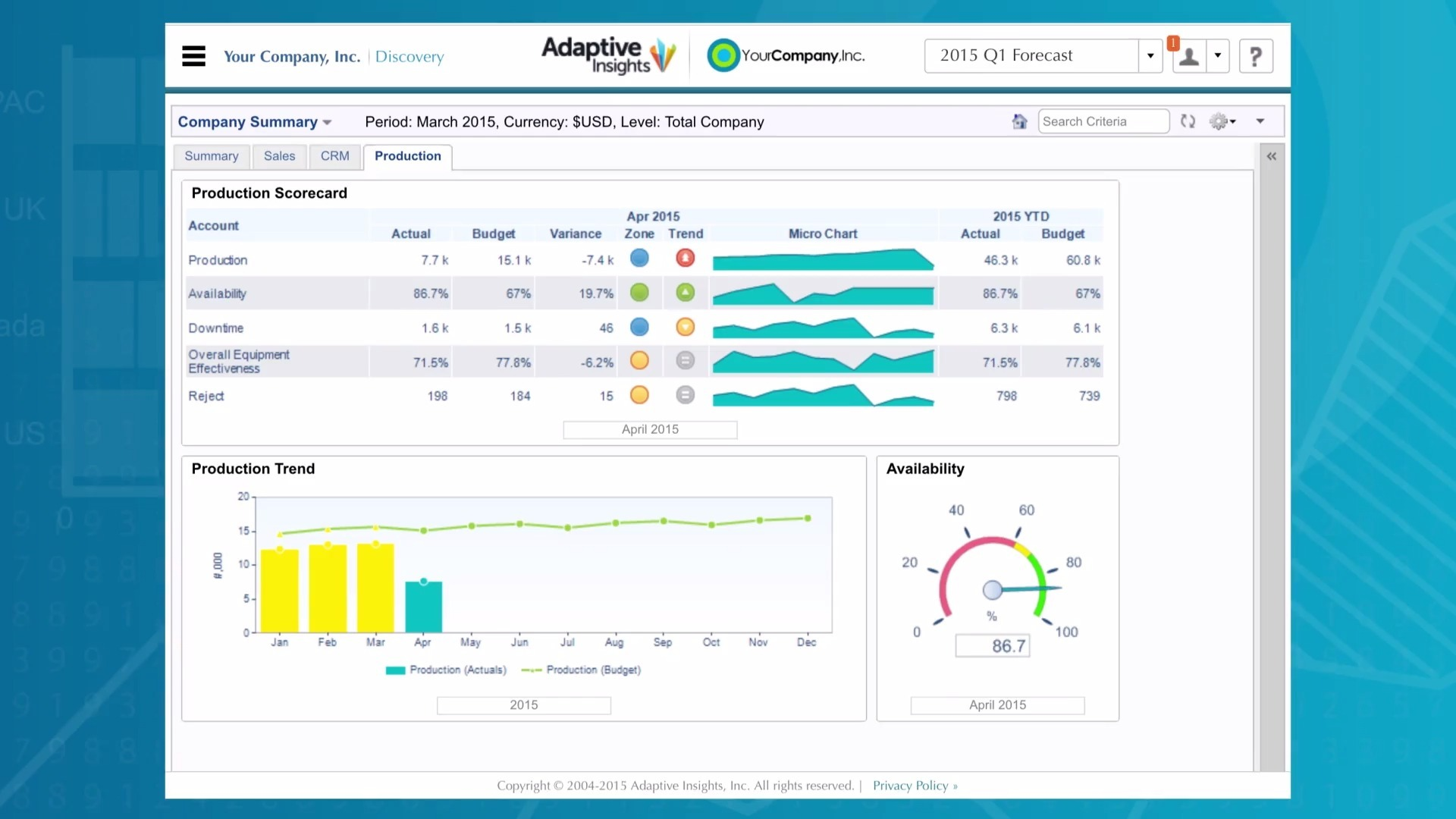 Screenshot for Powerful, intuitive dashboards