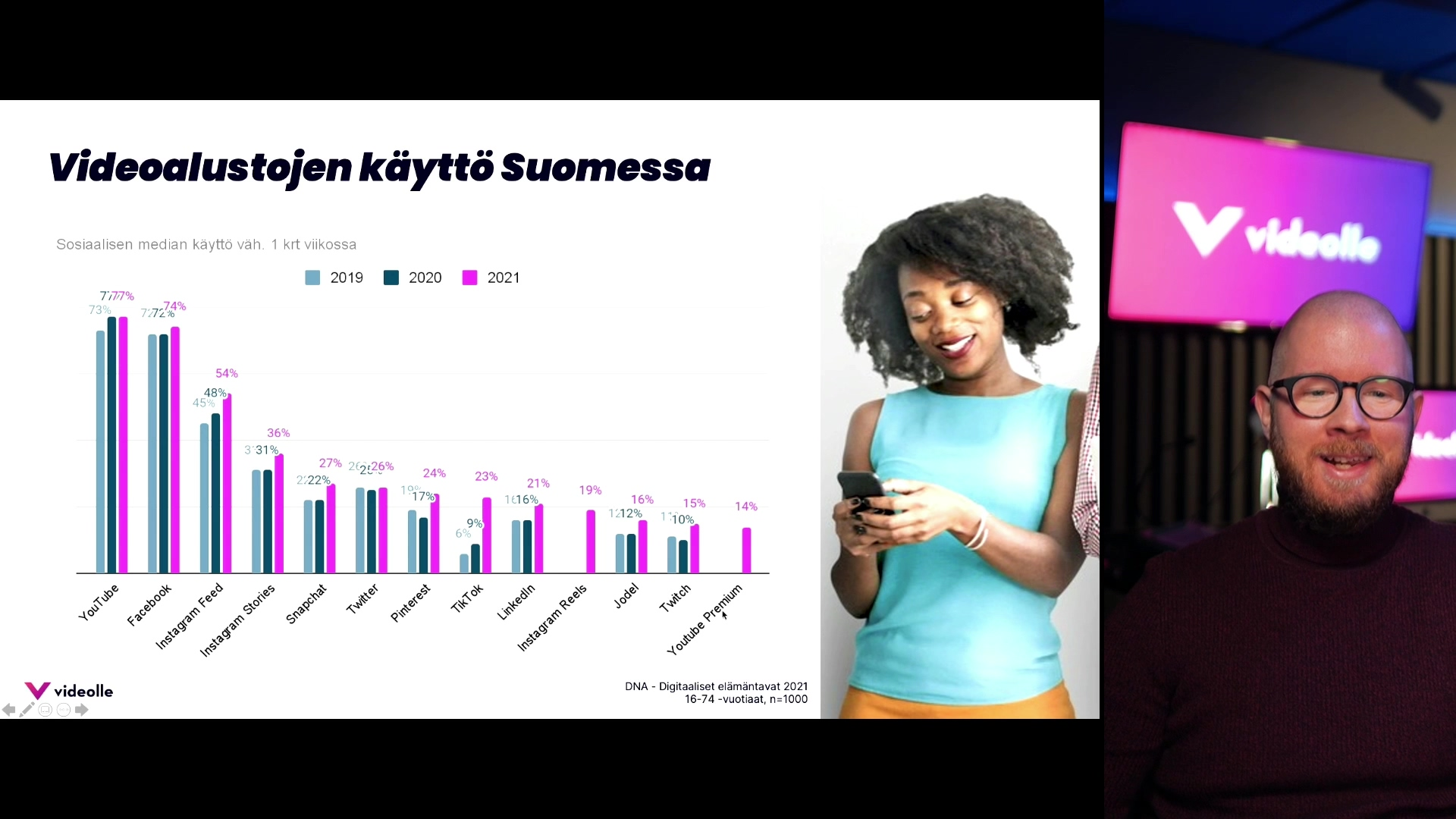 Videoalustojen käyttö Suomessa