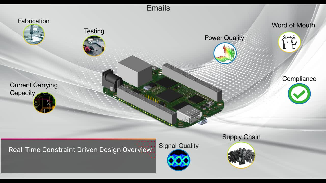 Real-Time Constraint Driven Design Overview