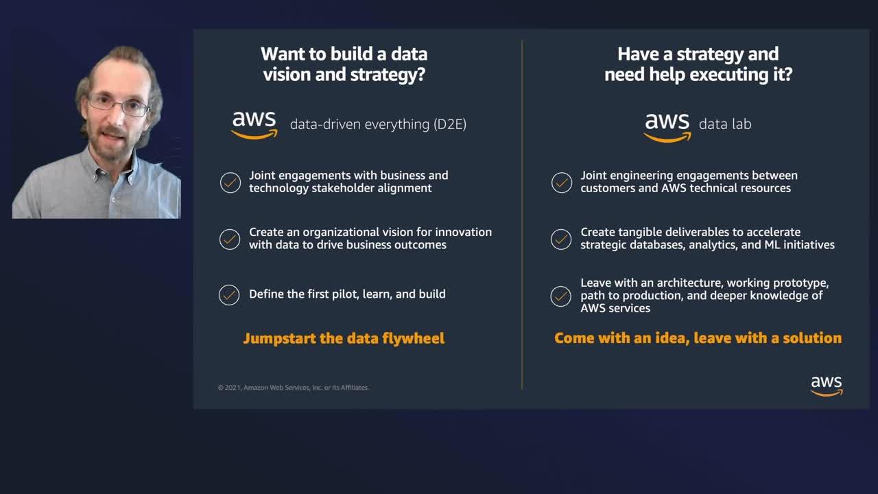 Building a data-driven organization | SteveCooper_V06