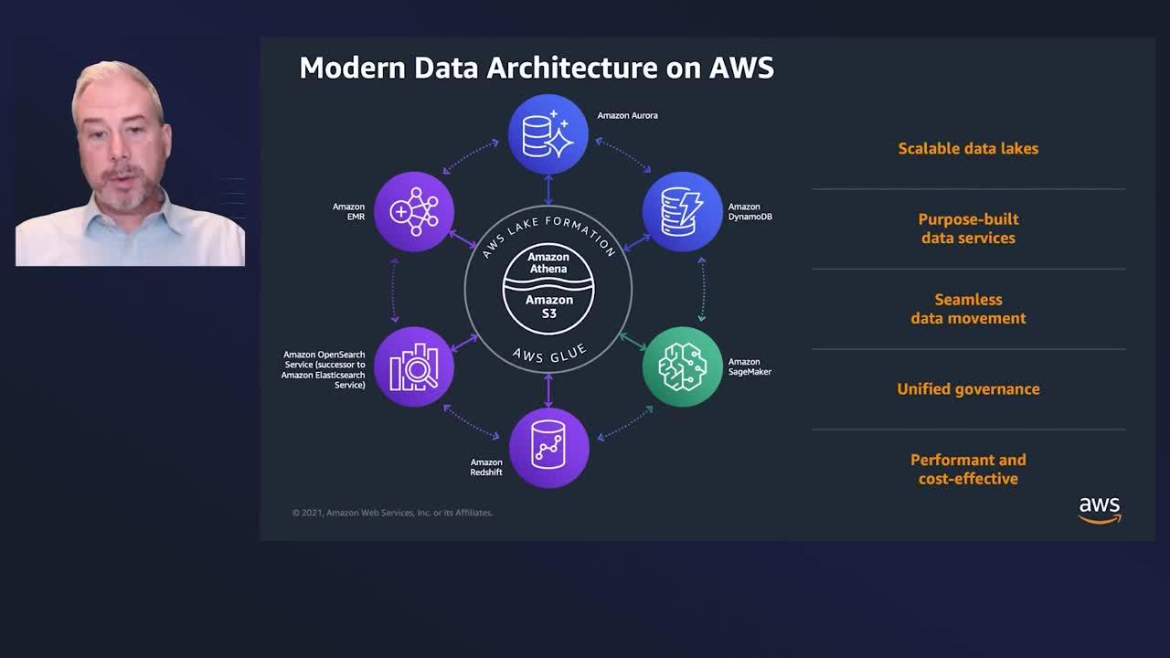 Building a data-driven organization | Ian Meyers - Zach Mitchell_V03